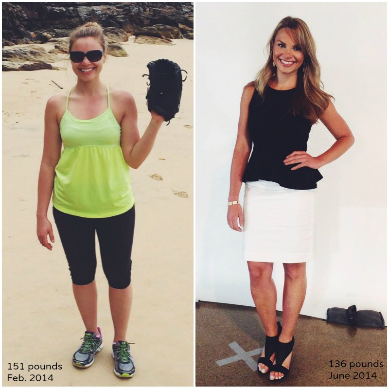 Wellness Wednesday: Losing Weight and Being Happy with it