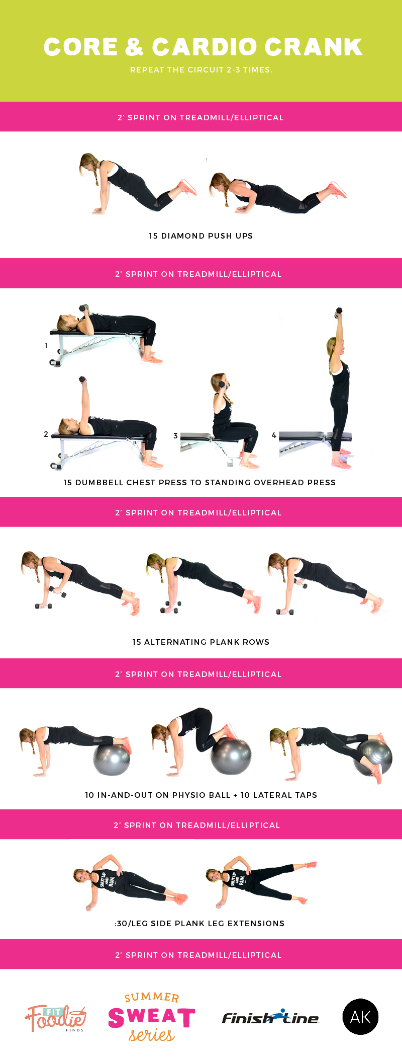 core and cardio crank workout graphic
