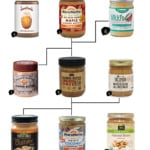 16 Peanut Free Nut Butter Alternatives