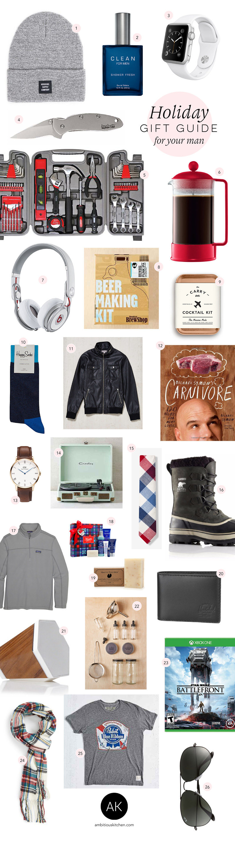 Ak gift guide 2015 for the man in your life ambitious for Personalized christmas gifts for men
