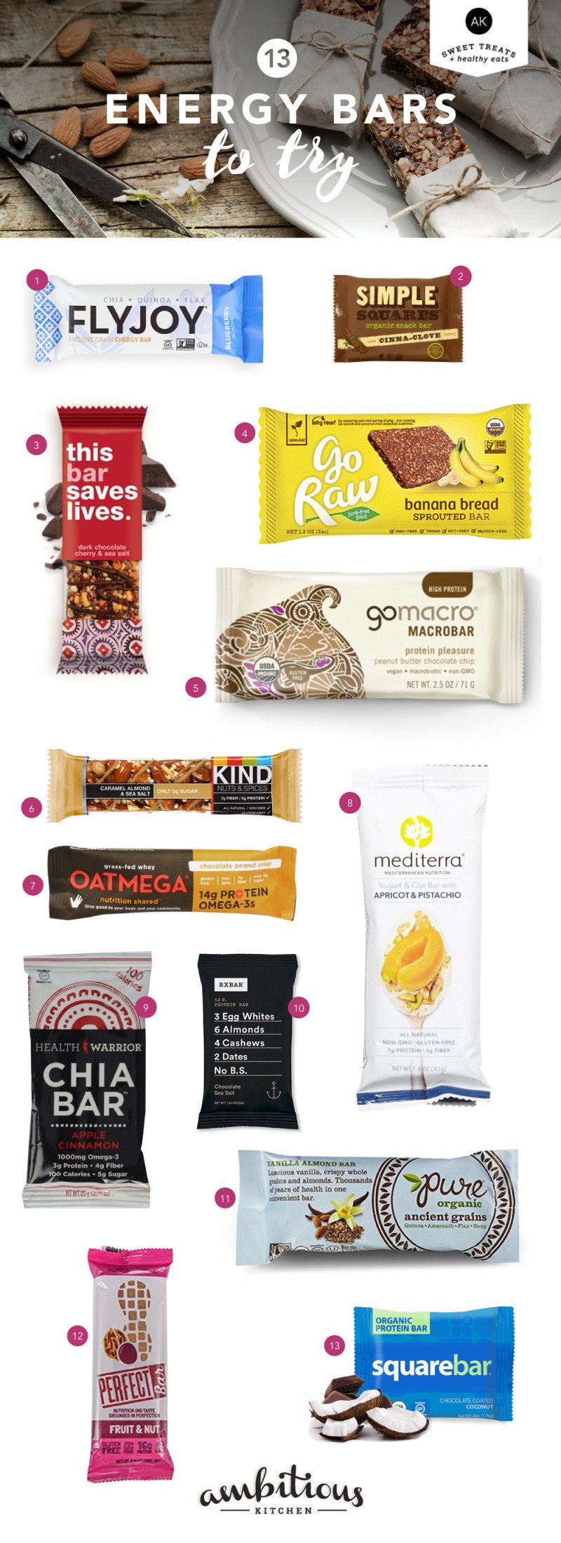 13 Nutrition & Energy Bars to Try -- JUNK FREE, HEALTHY options for clean eating!