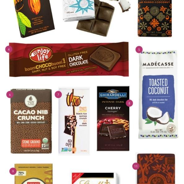the best dark chocolate bars graphic