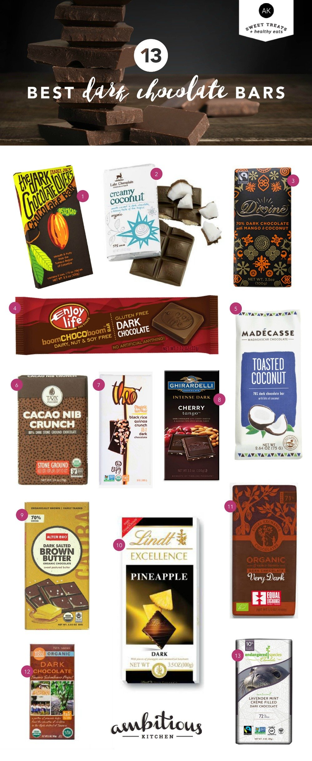 13 of the Best Dark Chocolate Bars + the health benefits of chocolate | ambitiouskitchen.com