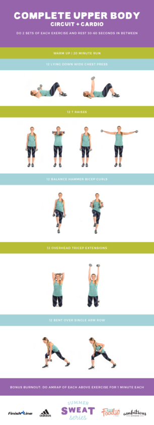 complete upper body workout graphic