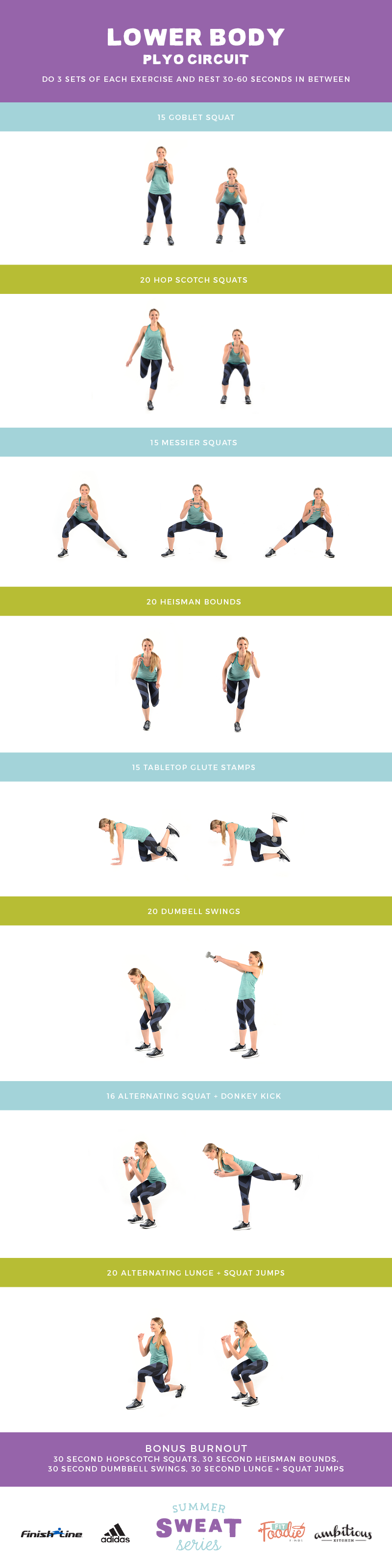 lower body plyometric workout graphic