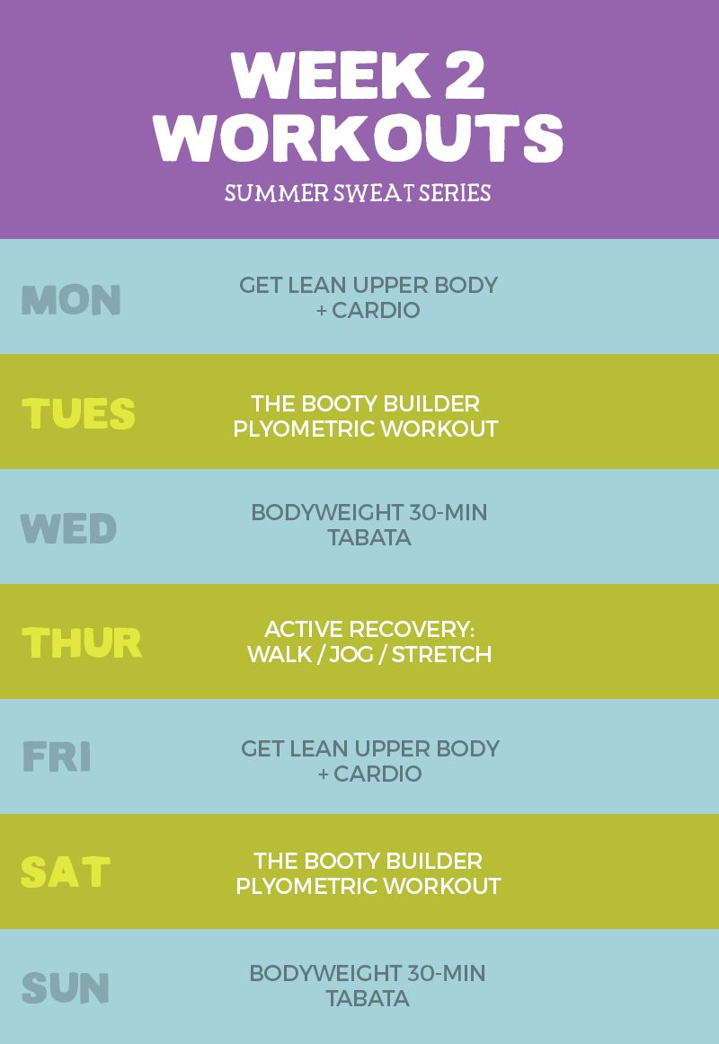 Summer Sweat Series 2016: Week 2 Fitness Plan | Ambitious Kitchen