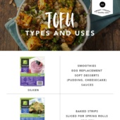 A Guide to Tofu: Different Types + How to Use Them