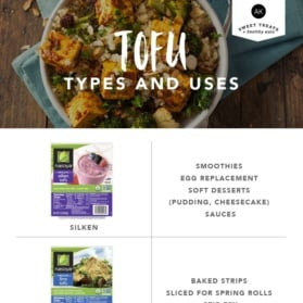 collage of tofu types and their uses