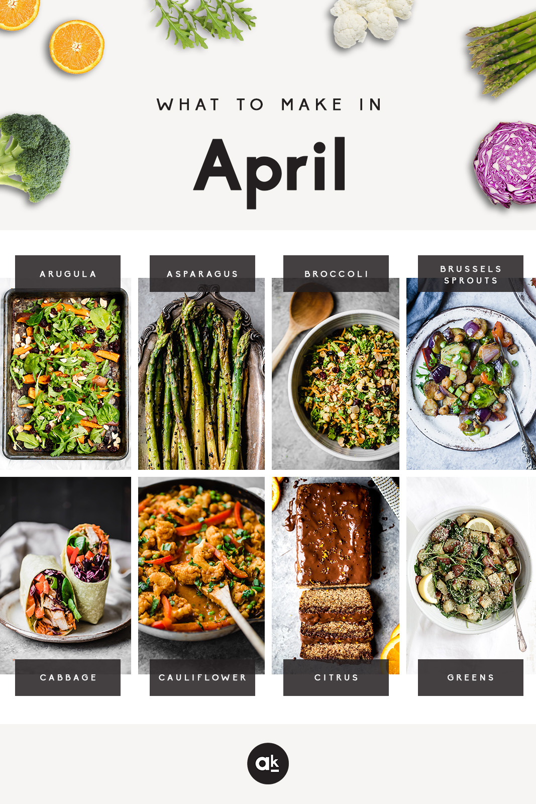 Collage of eight seasonal recipes to make in April