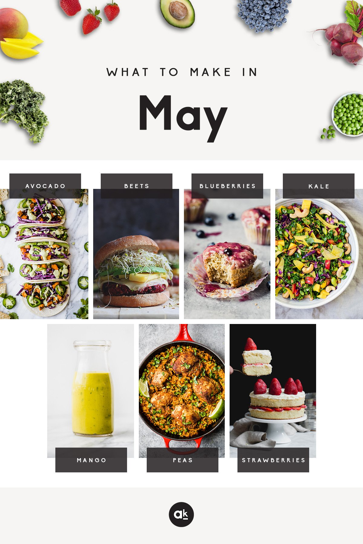 Graphic of seasonal recipes to make in May