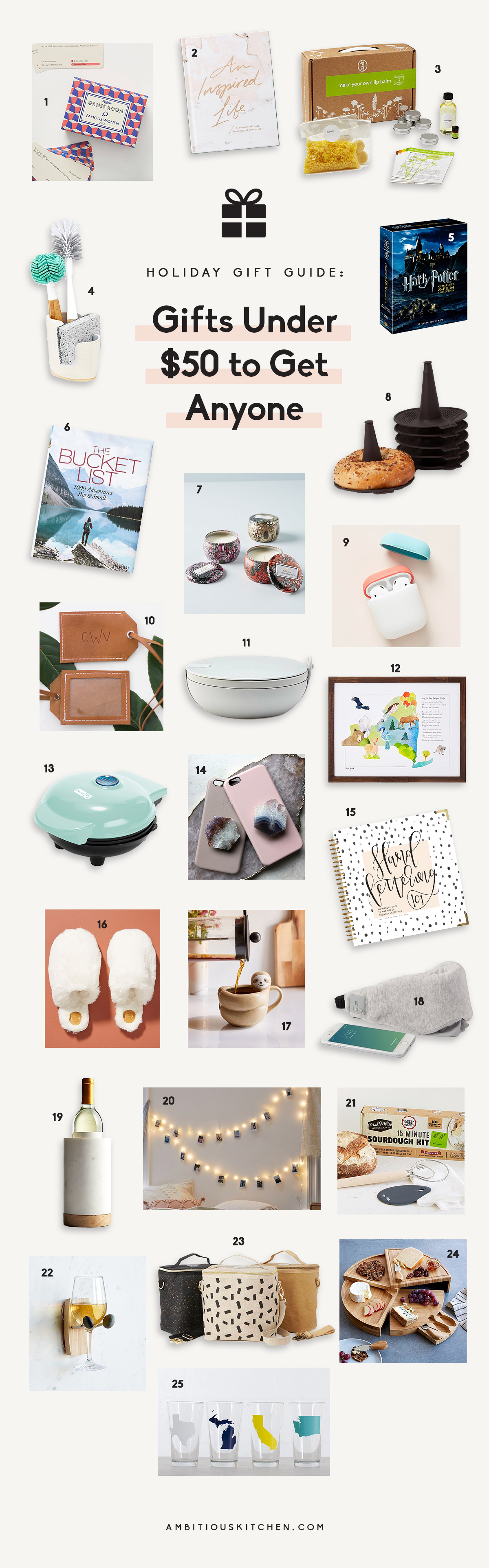 collage of gifts under $50 to get anyone