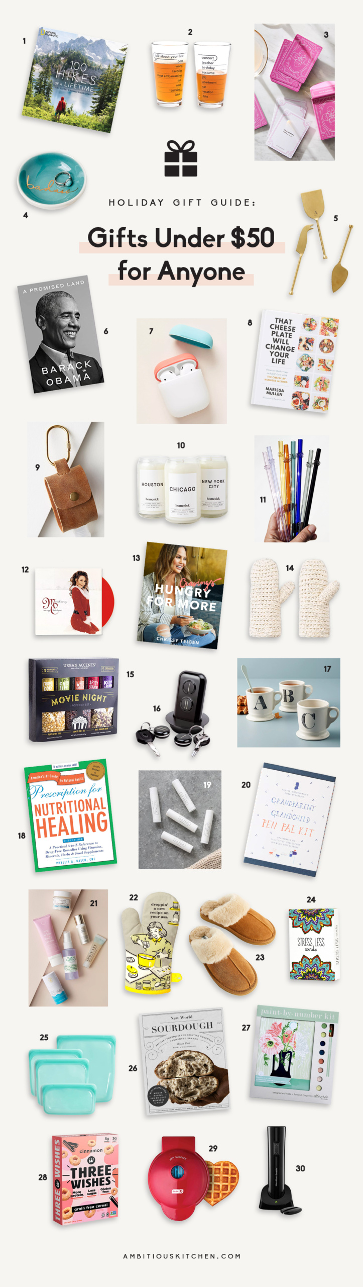 collage of gifts under $50