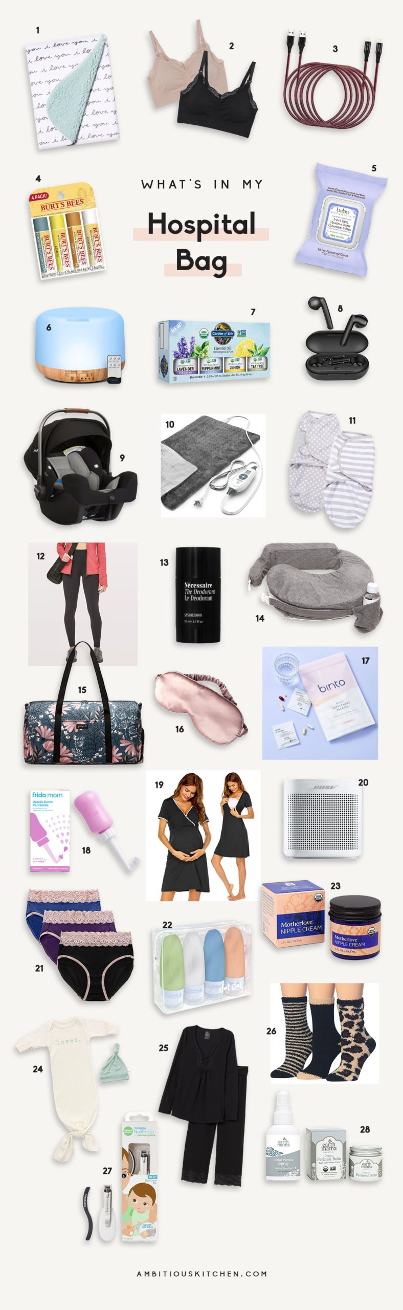 collage of hospital bag essentials for new moms
