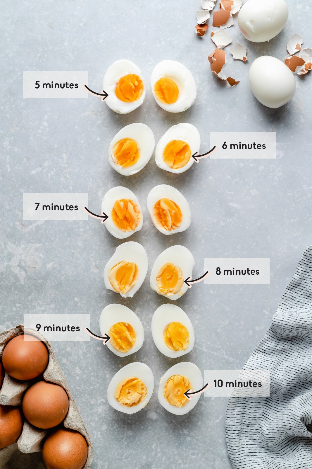 hard boiled eggs lined up with cook times listed next to them